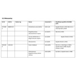 Mieszaniny Półsyntetycznego Oleju  Mannol STAHLSYNT DEFENDER 10W40 7L