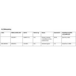 Mieszaniny Płynu hamulcowego Mannol DOT 4 3002 Synthetic