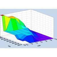 Diagnostyka/ Usługi/ Chip tuning