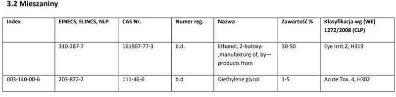 Mieszaniny Płyn hamulcowy Mannol Dot 4